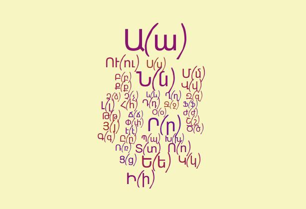 Հայոց Այբուբեն, ըստ տառերի կիրառաման հաճախականության, ավելի սիրուն ։)